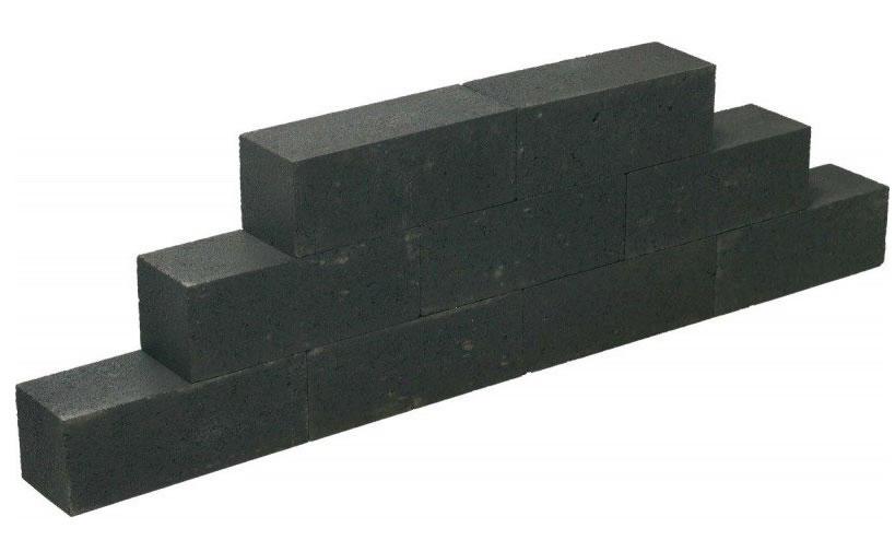 Linea blokken